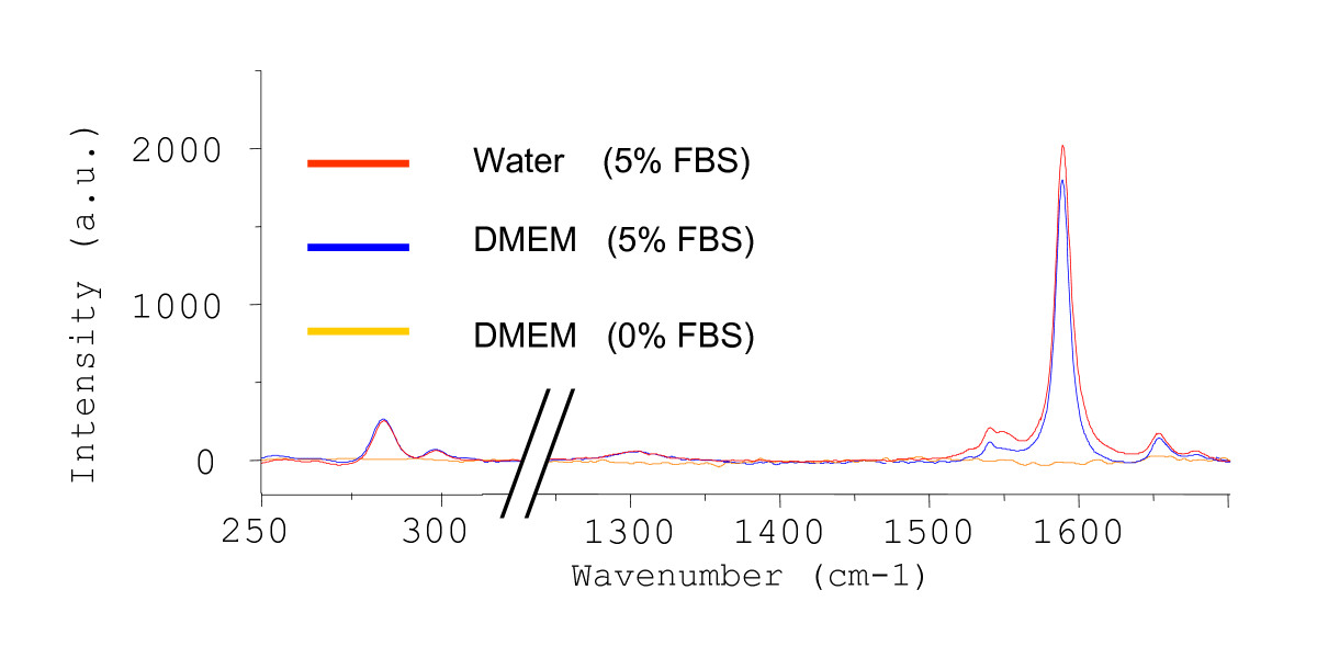 http://static-content.springer.com/image/art%3A10.1186%2F1477-3155-5-8/MediaObjects/12951_2007_Article_49_Fig4_HTML.jpg