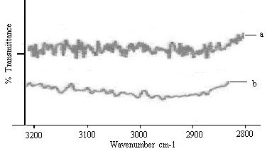 http://static-content.springer.com/image/art%3A10.1186%2F1477-3155-6-8/MediaObjects/12951_2008_Article_60_Fig1_HTML.jpg