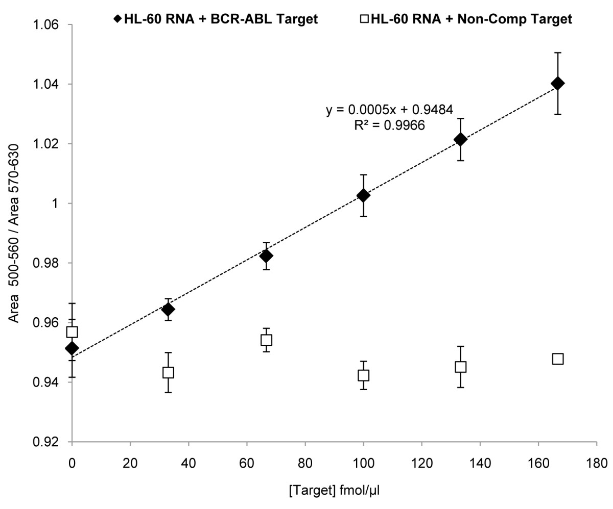 http://static-content.springer.com/image/art%3A10.1186%2F1477-3155-8-5/MediaObjects/12951_2009_Article_80_Fig5_HTML.jpg