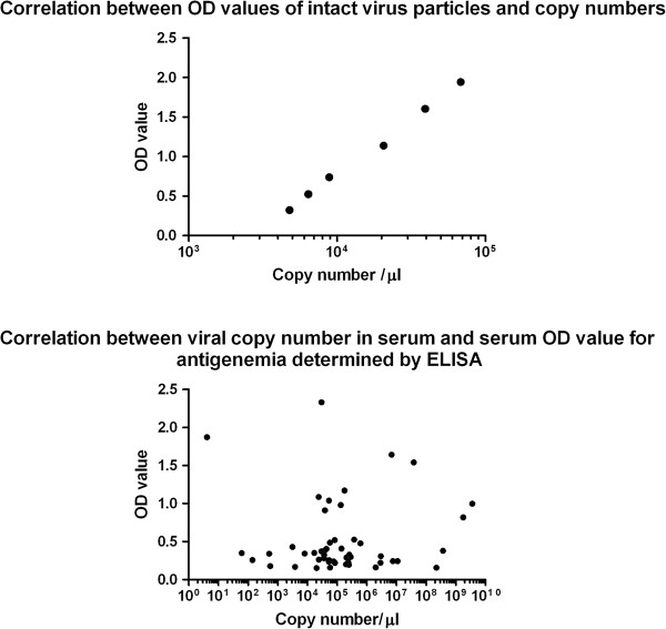 http://static-content.springer.com/image/art%3A10.1186%2F1477-5751-12-5/MediaObjects/12952_2012_124_Fig1_HTML.jpg