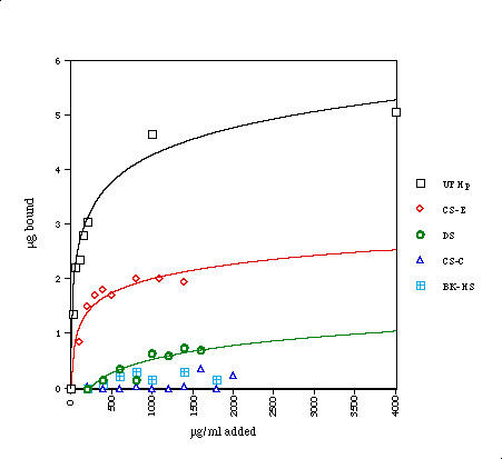 http://static-content.springer.com/image/art%3A10.1186%2F1477-5751-2-1/MediaObjects/12952_2002_Article_3_Fig5_HTML.jpg