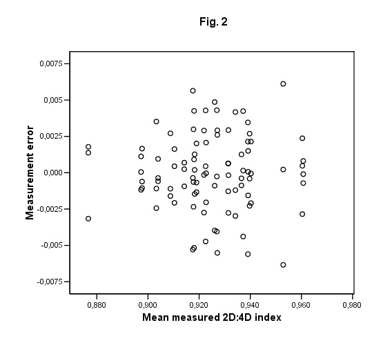 http://static-content.springer.com/image/art%3A10.1186%2F1477-5751-5-12/MediaObjects/12952_2006_Article_37_Fig2_HTML.jpg