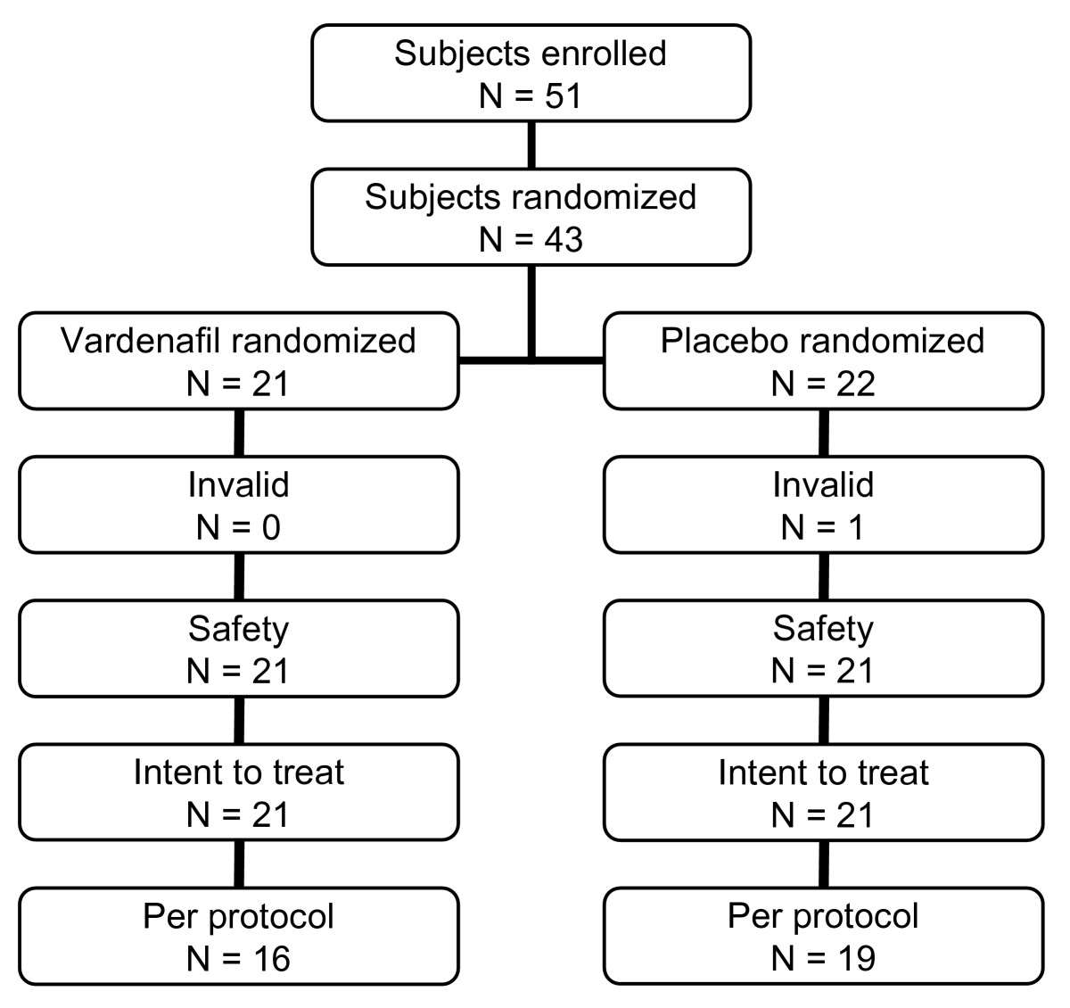 http://static-content.springer.com/image/art%3A10.1186%2F1477-5751-8-3/MediaObjects/12952_2008_Article_70_Fig1_HTML.jpg