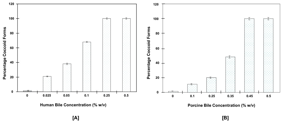 http://static-content.springer.com/image/art%3A10.1186%2F1477-5956-10-27/MediaObjects/12953_2012_Article_340_Fig1_HTML.jpg
