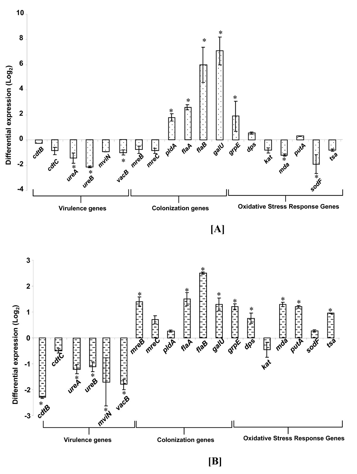 http://static-content.springer.com/image/art%3A10.1186%2F1477-5956-10-27/MediaObjects/12953_2012_Article_340_Fig4_HTML.jpg