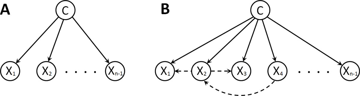 http://static-content.springer.com/image/art%3A10.1186%2F1477-5956-10-S1-S13/MediaObjects/12953_2012_Article_357_Fig2_HTML.jpg