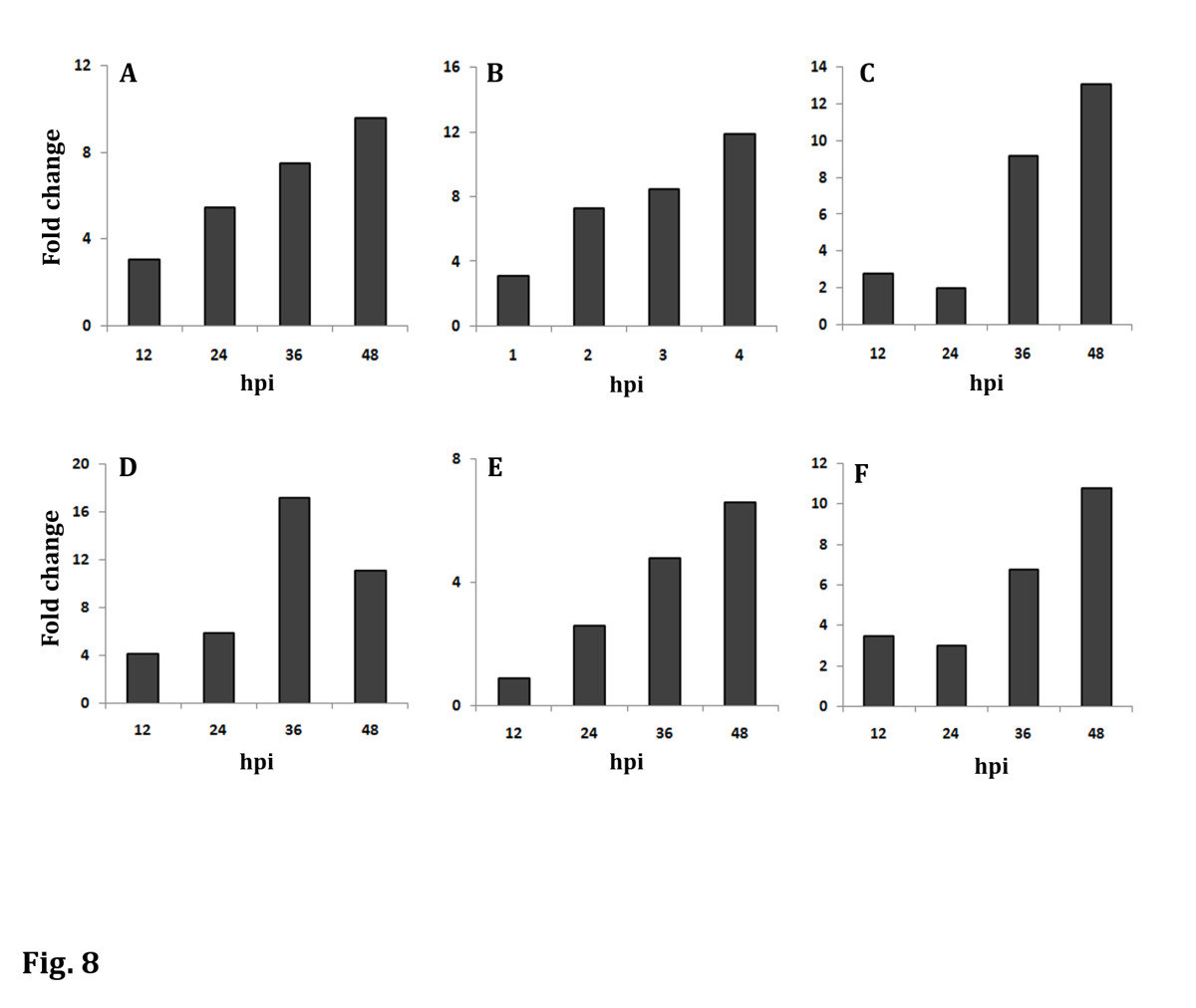 http://static-content.springer.com/image/art%3A10.1186%2F1477-5956-11-15/MediaObjects/12953_2012_Article_425_Fig8_HTML.jpg