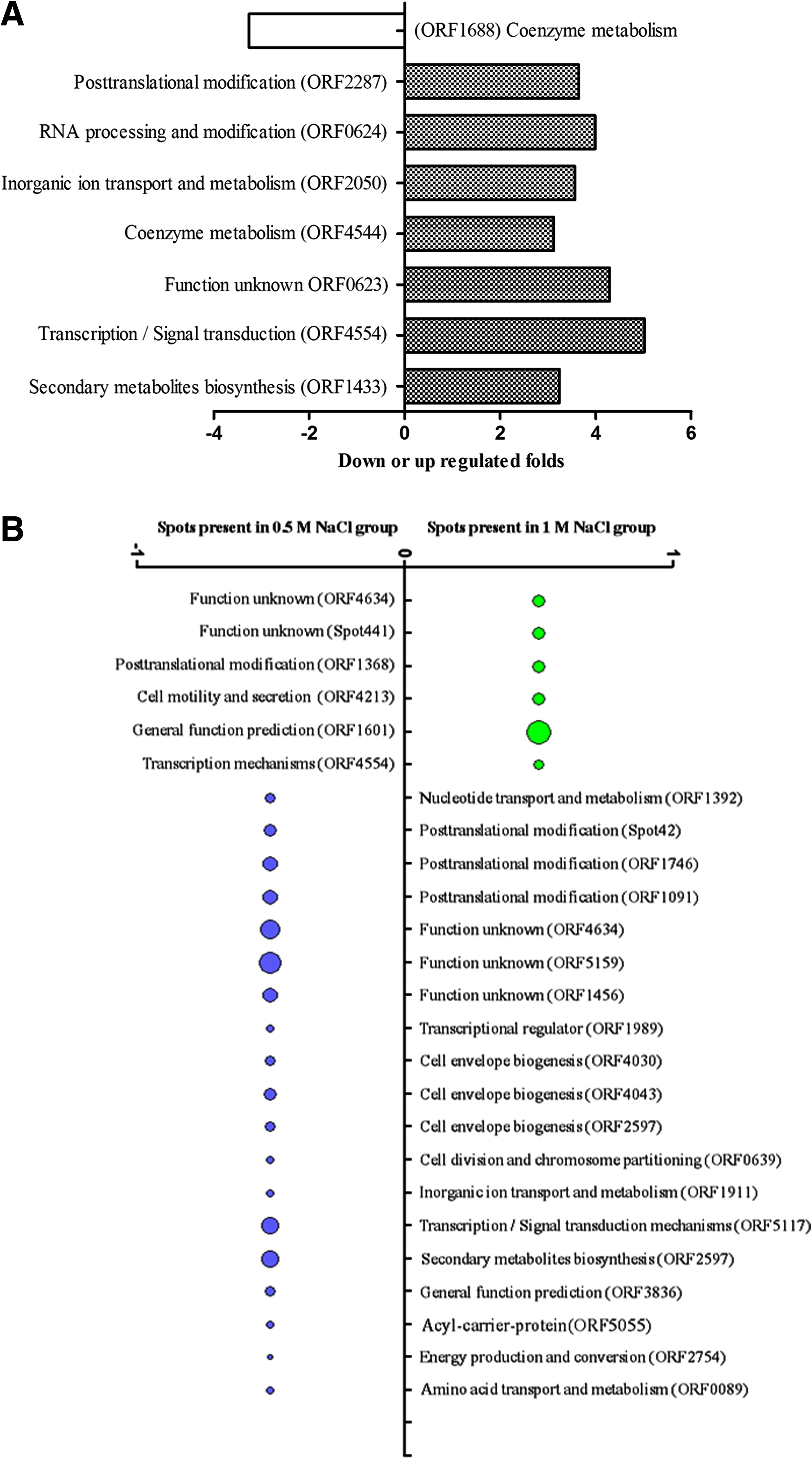 http://static-content.springer.com/image/art%3A10.1186%2F1477-5956-11-6/MediaObjects/12953_2012_Article_415_Fig3_HTML.jpg