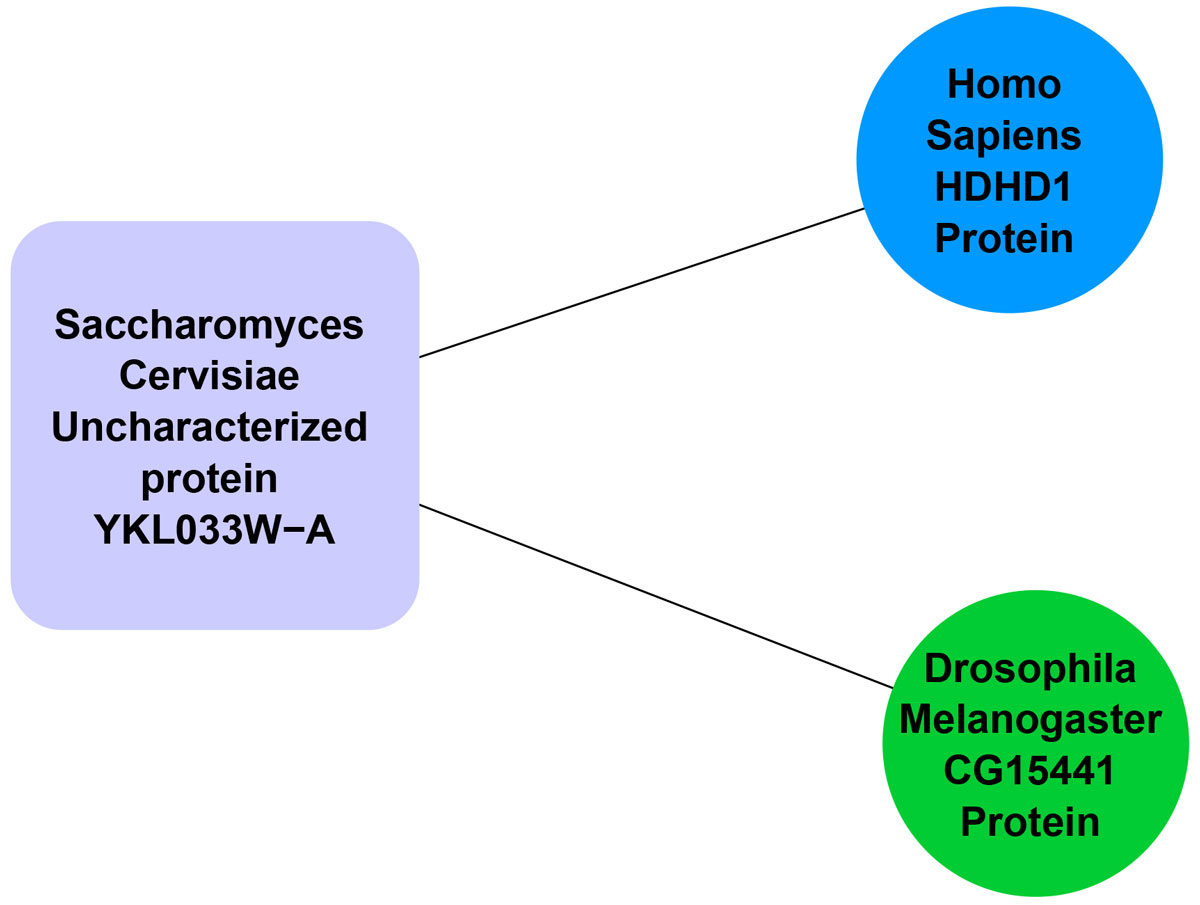 http://static-content.springer.com/image/art%3A10.1186%2F1477-5956-11-S1-S1/MediaObjects/12953_2013_Article_454_Fig1_HTML.jpg
