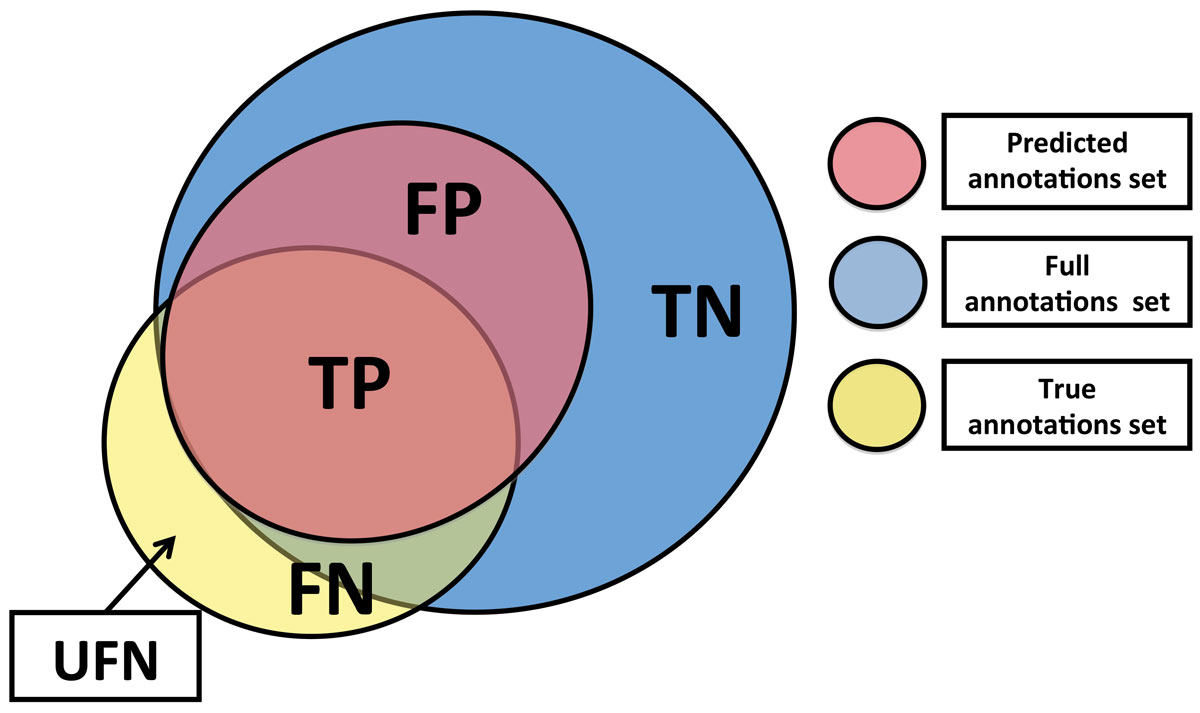 http://static-content.springer.com/image/art%3A10.1186%2F1477-5956-11-S1-S1/MediaObjects/12953_2013_Article_454_Fig4_HTML.jpg