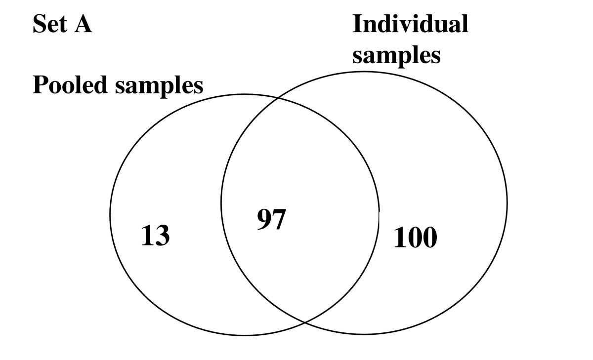 http://static-content.springer.com/image/art%3A10.1186%2F1477-5956-6-16/MediaObjects/12953_2008_Article_84_Fig3_HTML.jpg
