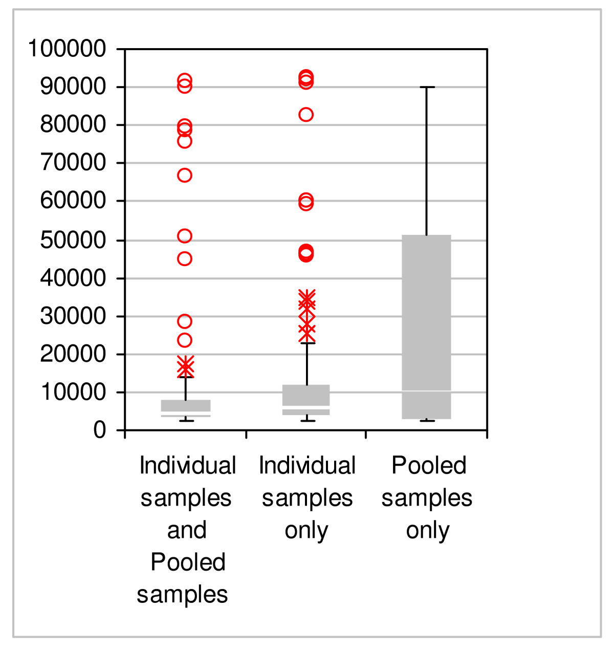 http://static-content.springer.com/image/art%3A10.1186%2F1477-5956-6-16/MediaObjects/12953_2008_Article_84_Fig5_HTML.jpg