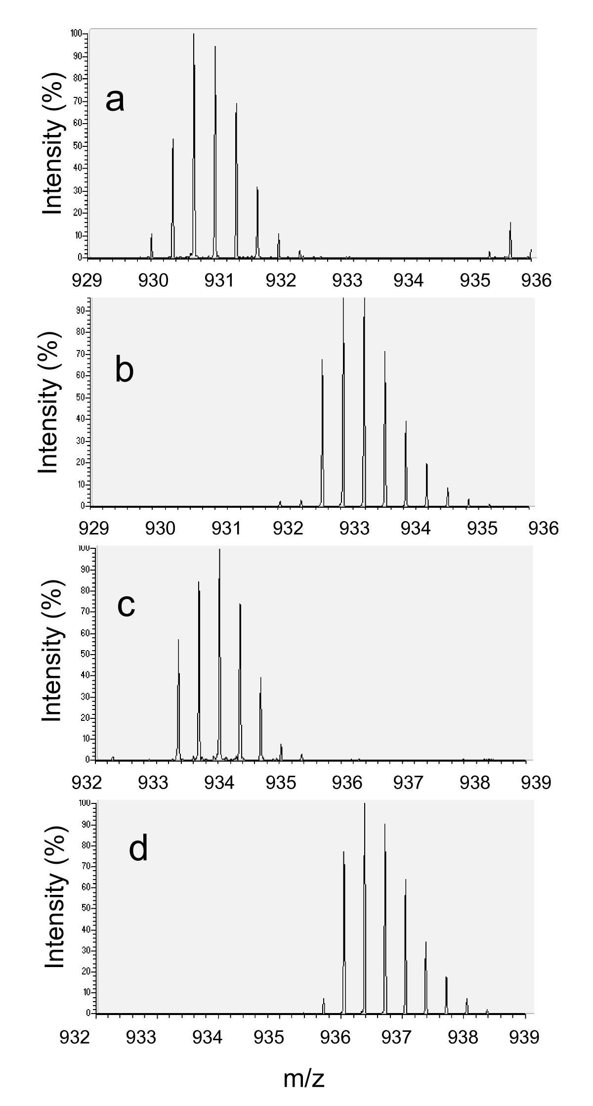 http://static-content.springer.com/image/art%3A10.1186%2F1477-5956-6-28/MediaObjects/12953_2008_Article_96_Fig1_HTML.jpg