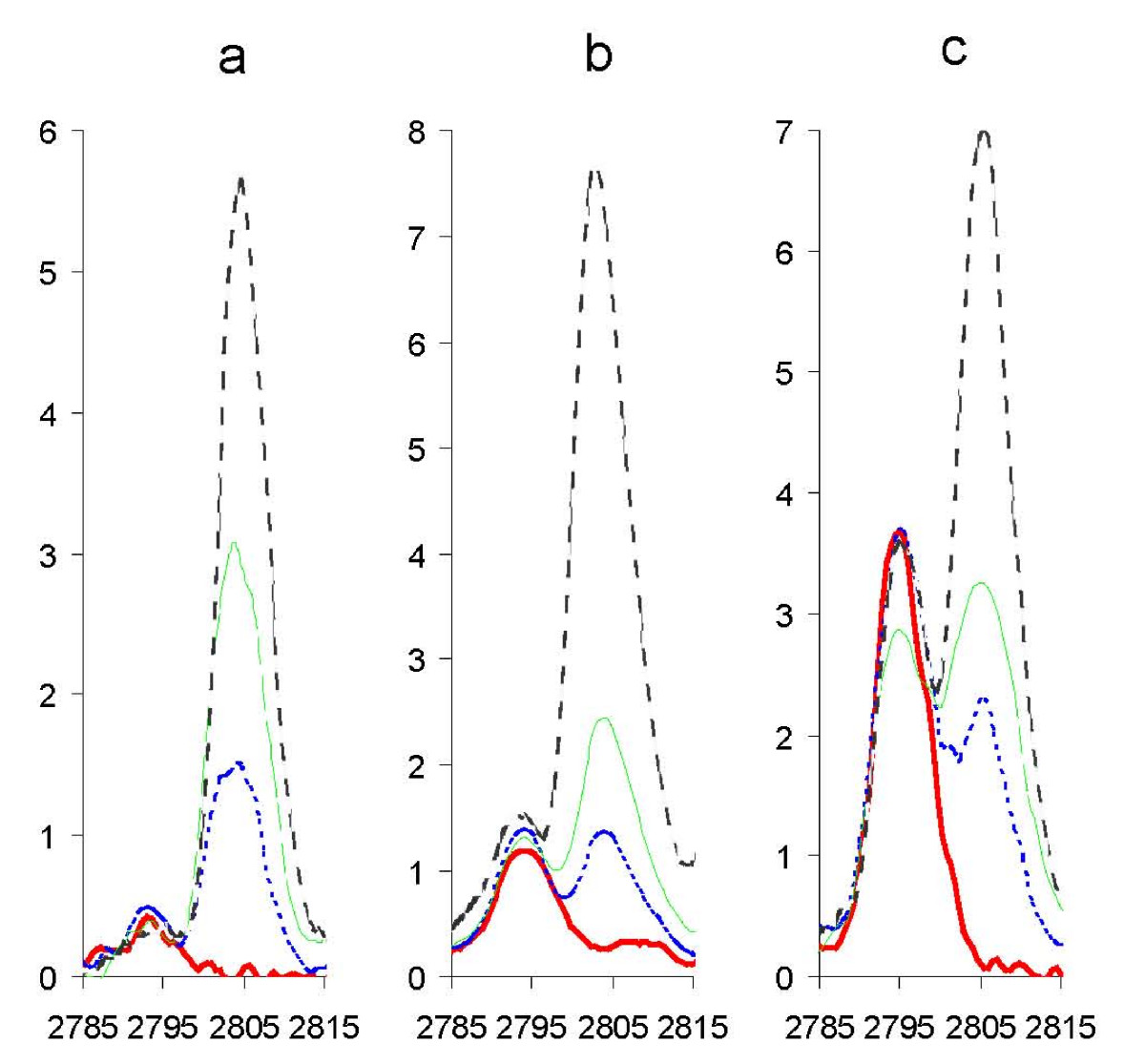 http://static-content.springer.com/image/art%3A10.1186%2F1477-5956-6-28/MediaObjects/12953_2008_Article_96_Fig5_HTML.jpg