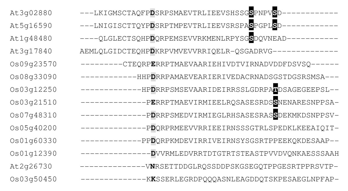 http://static-content.springer.com/image/art%3A10.1186%2F1477-5956-7-42/MediaObjects/12953_2009_Article_146_Fig6_HTML.jpg