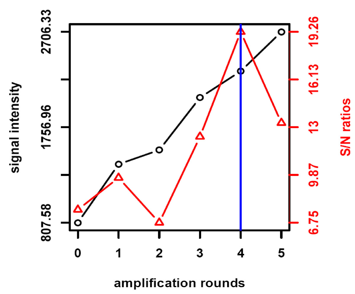http://static-content.springer.com/image/art%3A10.1186%2F1477-5956-8-36/MediaObjects/12953_2009_Article_188_Fig2_HTML.jpg
