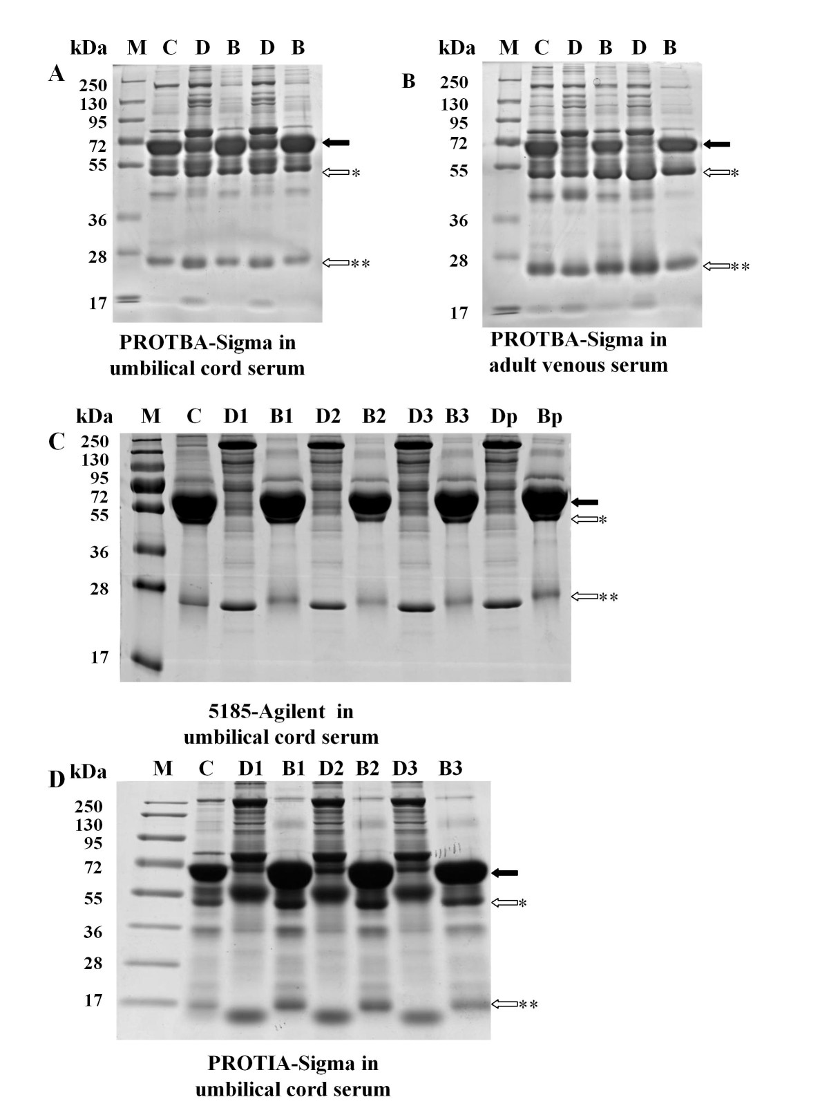 http://static-content.springer.com/image/art%3A10.1186%2F1477-5956-9-24/MediaObjects/12953_2010_Article_243_Fig1_HTML.jpg