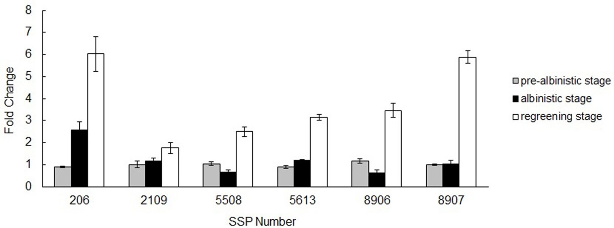 http://static-content.springer.com/image/art%3A10.1186%2F1477-5956-9-44/MediaObjects/12953_2011_Article_264_Fig6_HTML.jpg