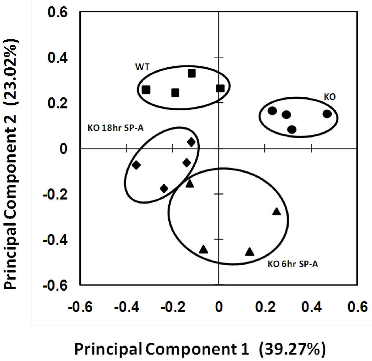 http://static-content.springer.com/image/art%3A10.1186%2F1477-5956-9-67/MediaObjects/12953_2011_Article_307_Fig2_HTML.jpg