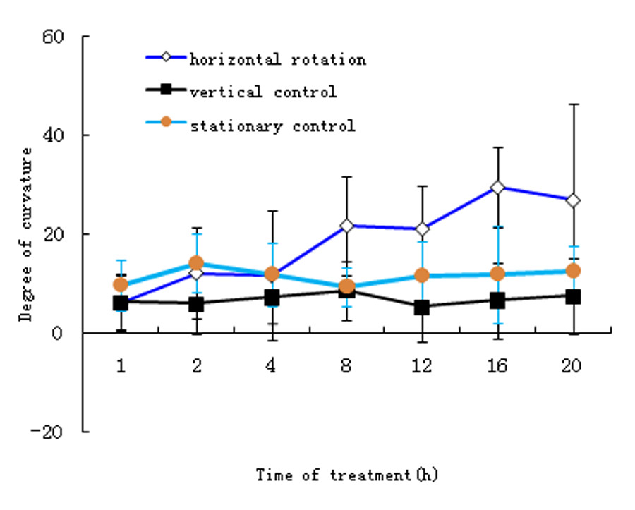 http://static-content.springer.com/image/art%3A10.1186%2F1477-5956-9-72/MediaObjects/12953_2011_Article_311_Fig1_HTML.jpg