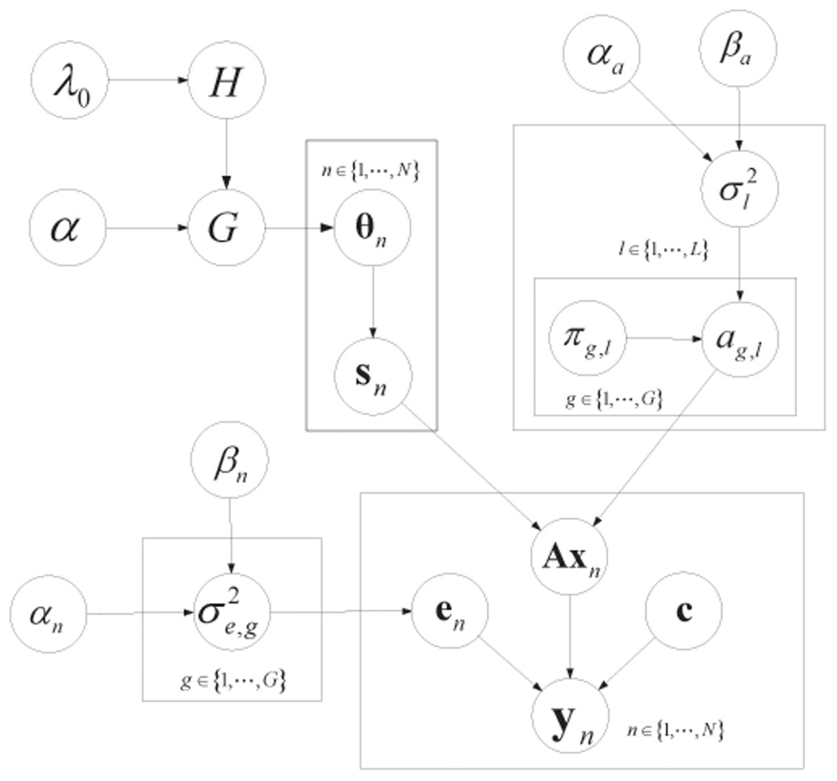 http://static-content.springer.com/image/art%3A10.1186%2F1477-5956-9-S1-S9/MediaObjects/12953_2011_Article_290_Fig1_HTML.jpg