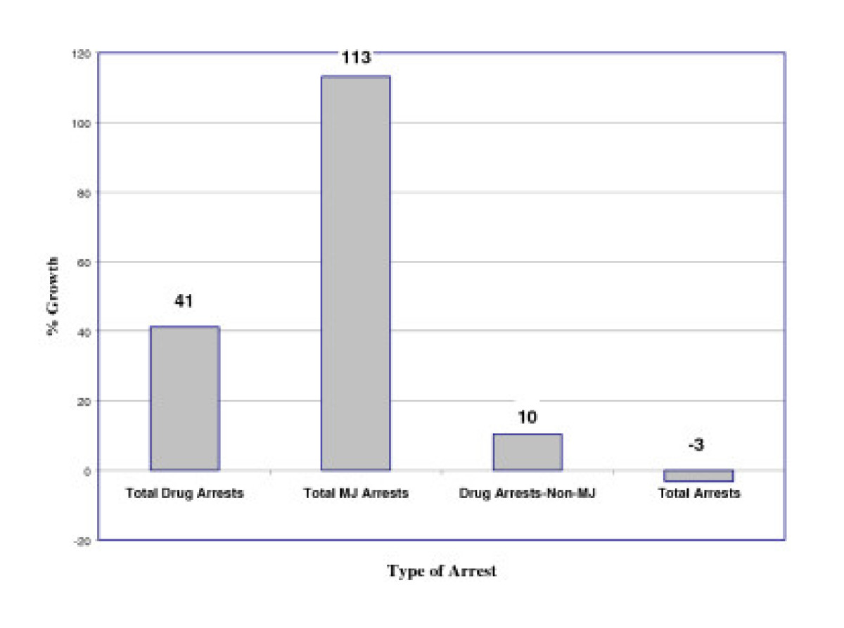 http://static-content.springer.com/image/art%3A10.1186%2F1477-7517-3-6/MediaObjects/12954_2005_Article_42_Fig3_HTML.jpg