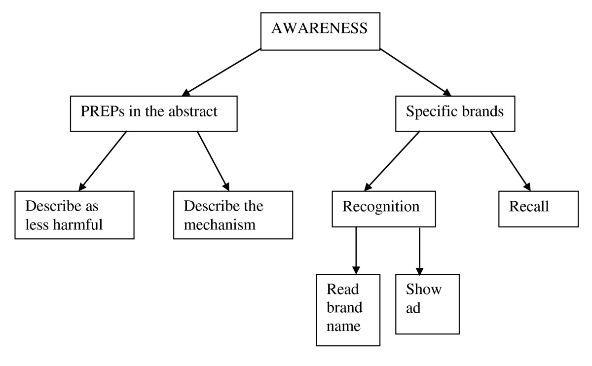 http://static-content.springer.com/image/art%3A10.1186%2F1477-7517-6-27/MediaObjects/12954_2009_Article_158_Fig1_HTML.jpg