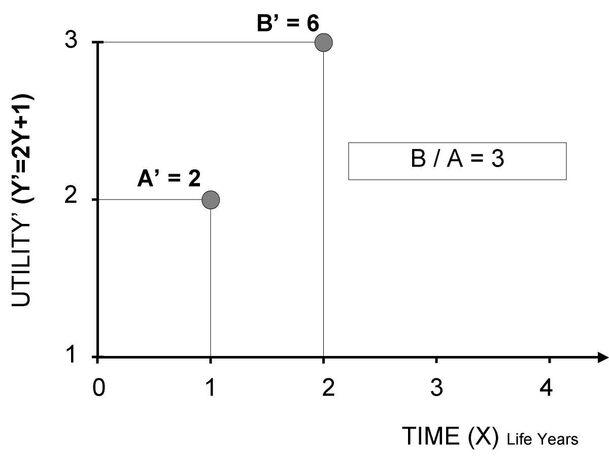 http://static-content.springer.com/image/art%3A10.1186%2F1477-7525-1-80/MediaObjects/12955_2003_Article_80_Fig3_HTML.jpg