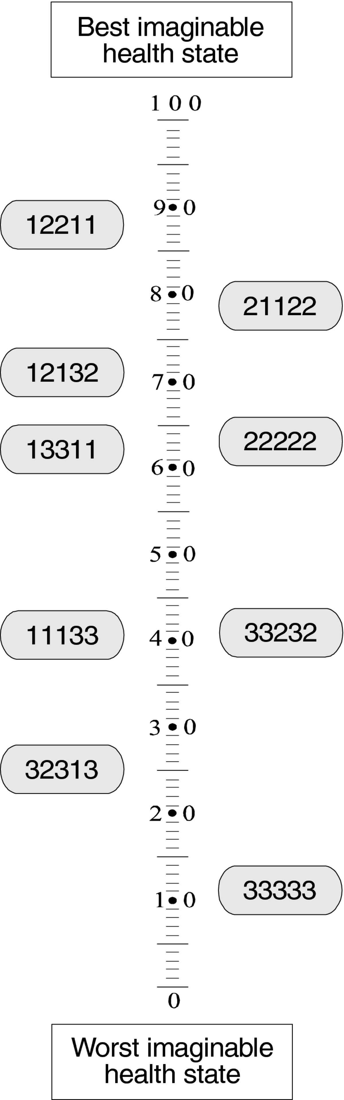 http://static-content.springer.com/image/art%3A10.1186%2F1477-7525-10-118/MediaObjects/12955_2012_Article_1011_Fig2_HTML.jpg