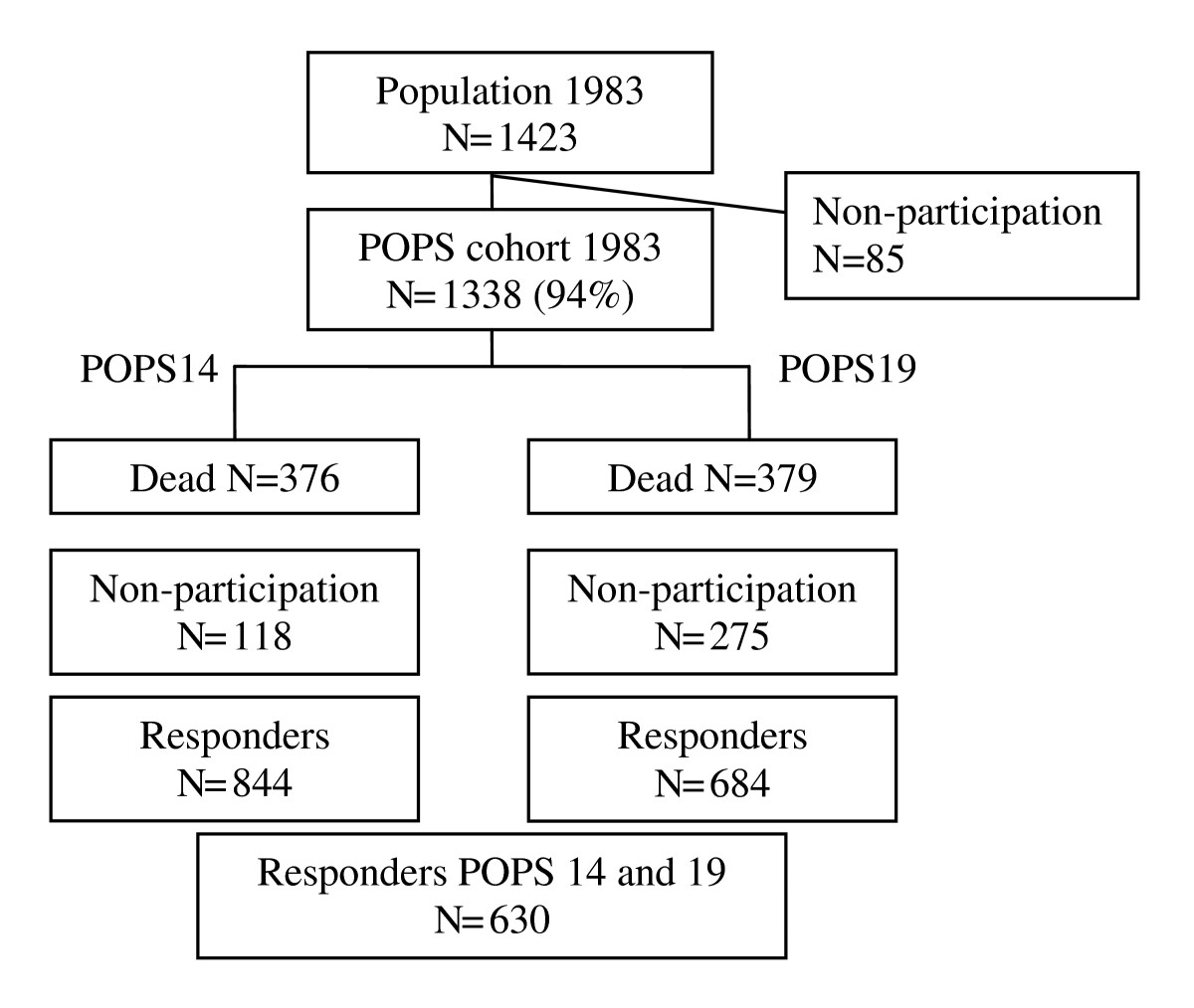 http://static-content.springer.com/image/art%3A10.1186%2F1477-7525-10-49/MediaObjects/12955_2011_Article_960_Fig1_HTML.jpg