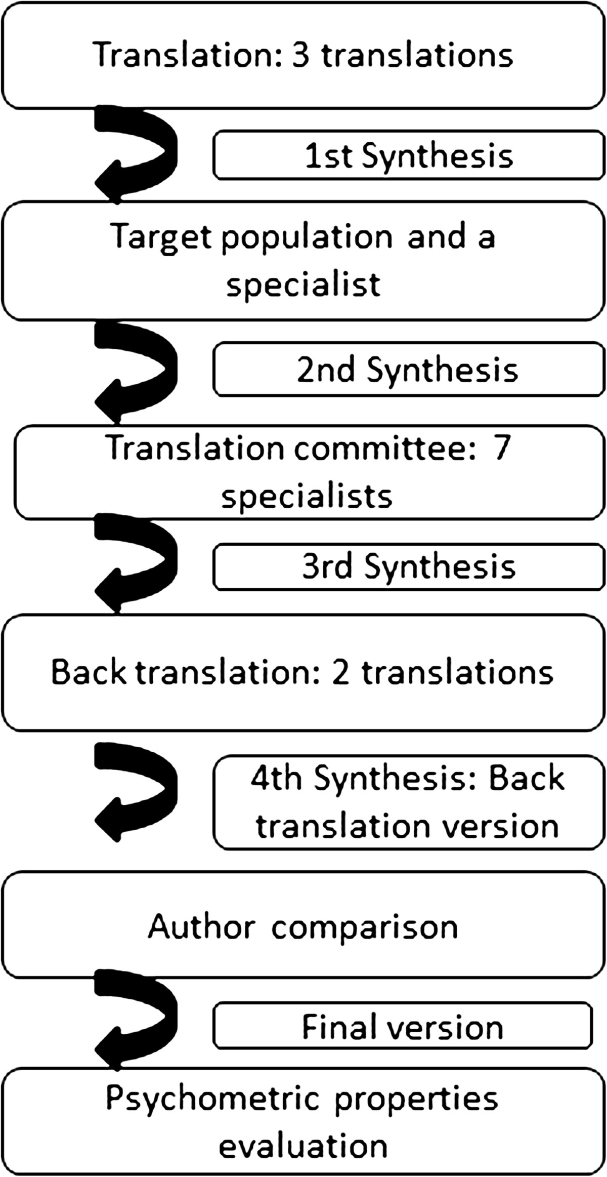 http://static-content.springer.com/image/art%3A10.1186%2F1477-7525-11-4/MediaObjects/12955_2012_Article_1055_Fig1_HTML.jpg