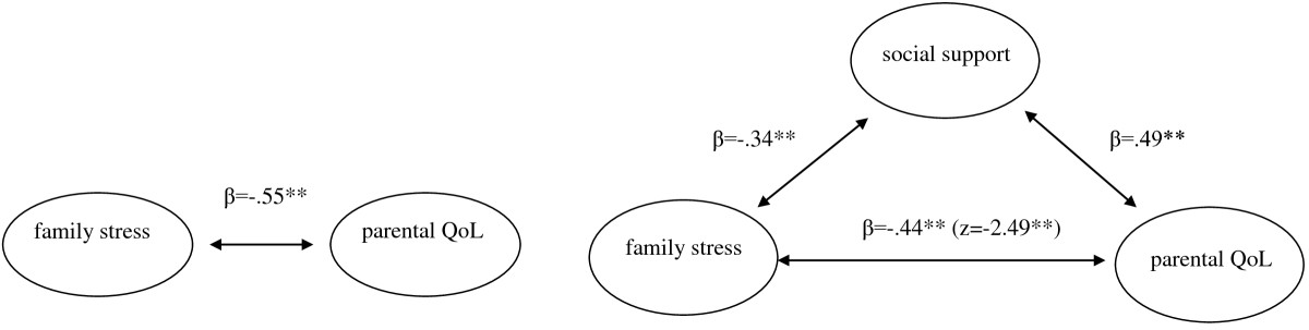 http://static-content.springer.com/image/art%3A10.1186%2F1477-7525-11-54/MediaObjects/12955_2012_Article_1098_Fig1_HTML.jpg