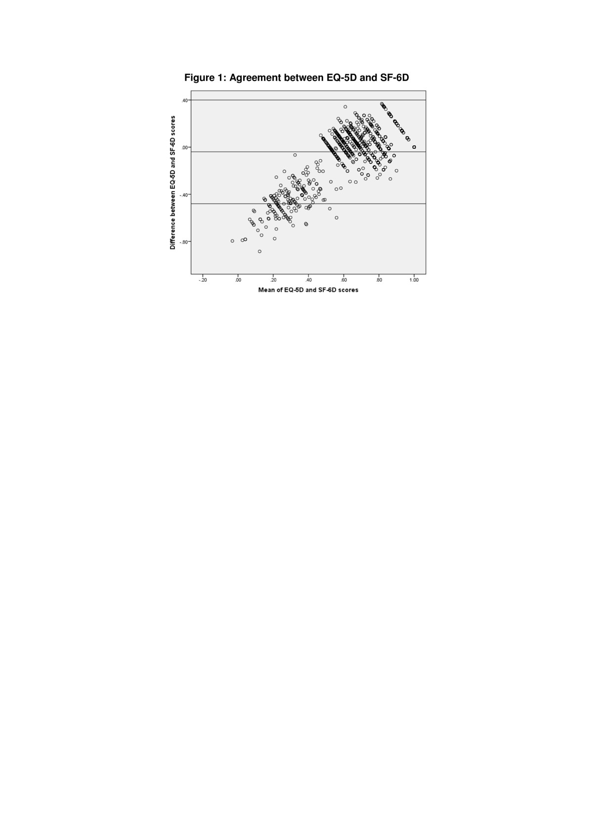http://static-content.springer.com/image/art%3A10.1186%2F1477-7525-12-42/MediaObjects/12955_2013_Article_1294_Fig1_HTML.jpg