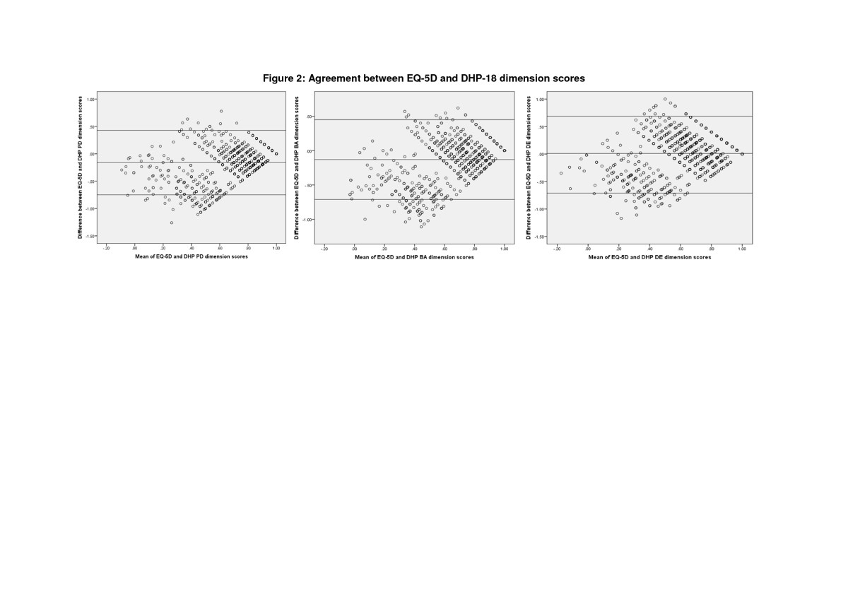 http://static-content.springer.com/image/art%3A10.1186%2F1477-7525-12-42/MediaObjects/12955_2013_Article_1294_Fig2_HTML.jpg