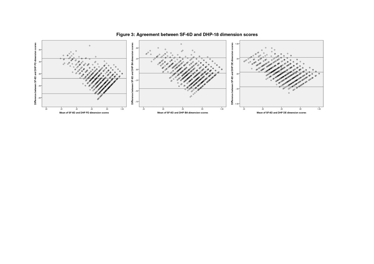 http://static-content.springer.com/image/art%3A10.1186%2F1477-7525-12-42/MediaObjects/12955_2013_Article_1294_Fig3_HTML.jpg