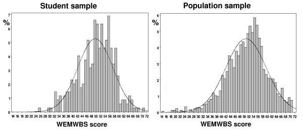 http://static-content.springer.com/image/art%3A10.1186%2F1477-7525-5-63/MediaObjects/12955_2007_Article_394_Fig3_HTML.jpg