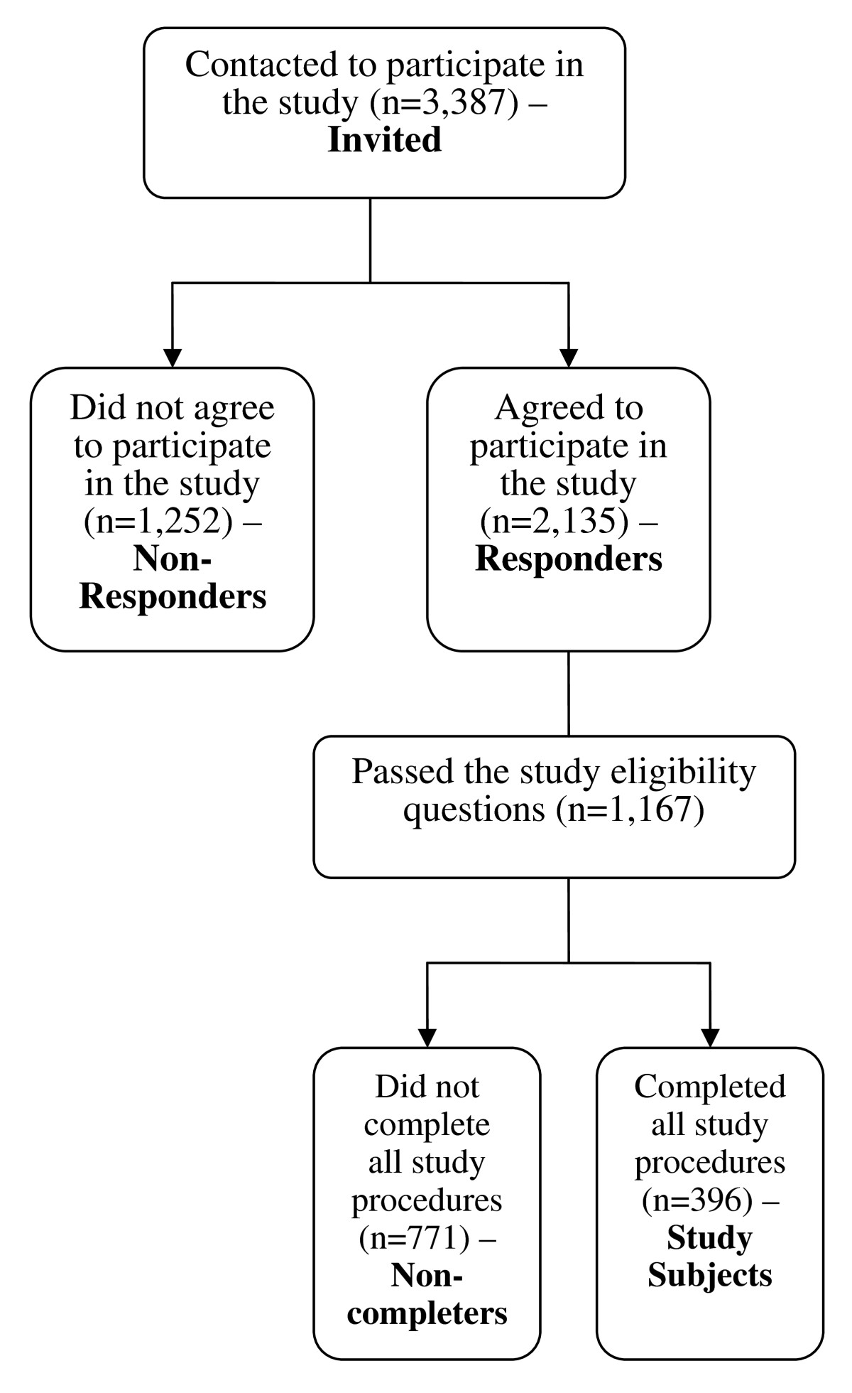 http://static-content.springer.com/image/art%3A10.1186%2F1477-7525-7-36/MediaObjects/12955_2008_Article_553_Fig1_HTML.jpg