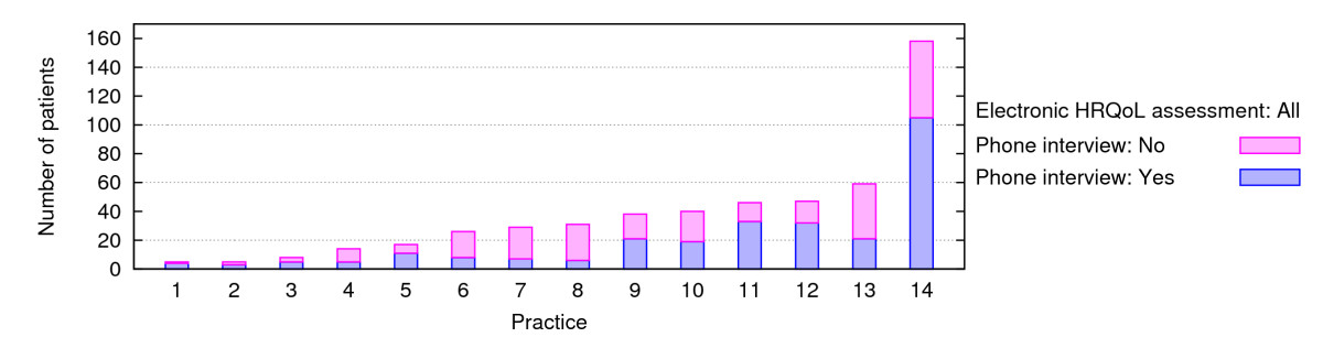 http://static-content.springer.com/image/art%3A10.1186%2F1477-7525-7-51/MediaObjects/12955_2008_Article_568_Fig1_HTML.jpg