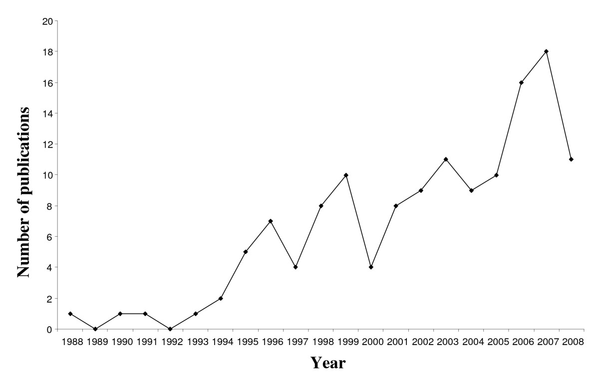 http://static-content.springer.com/image/art%3A10.1186%2F1477-7525-8-25/MediaObjects/12955_2009_Article_648_Fig1_HTML.jpg