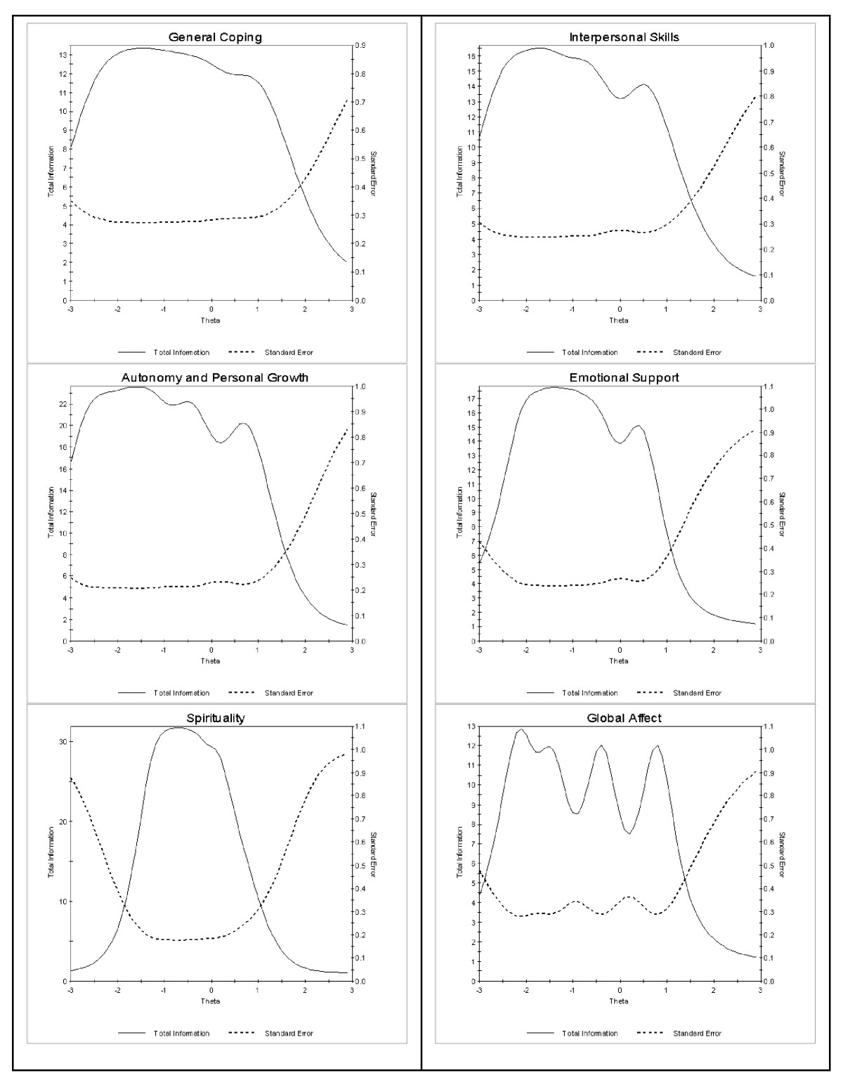http://static-content.springer.com/image/art%3A10.1186%2F1477-7525-9-92/MediaObjects/12955_2011_Article_871_Fig1_HTML.jpg