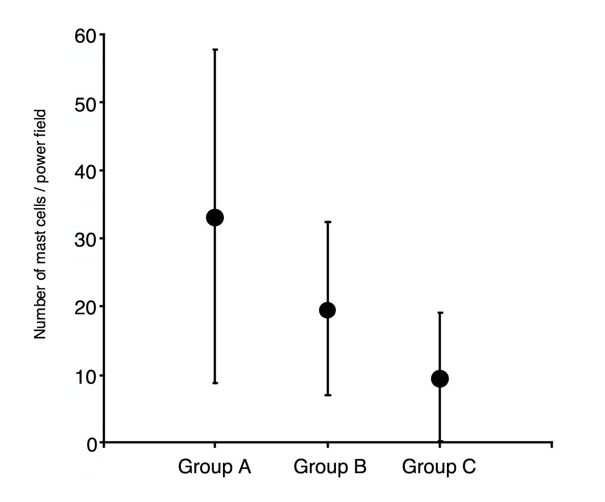 http://static-content.springer.com/image/art%3A10.1186%2F1477-7819-1-25/MediaObjects/12957_2003_Article_25_Fig2_HTML.jpg