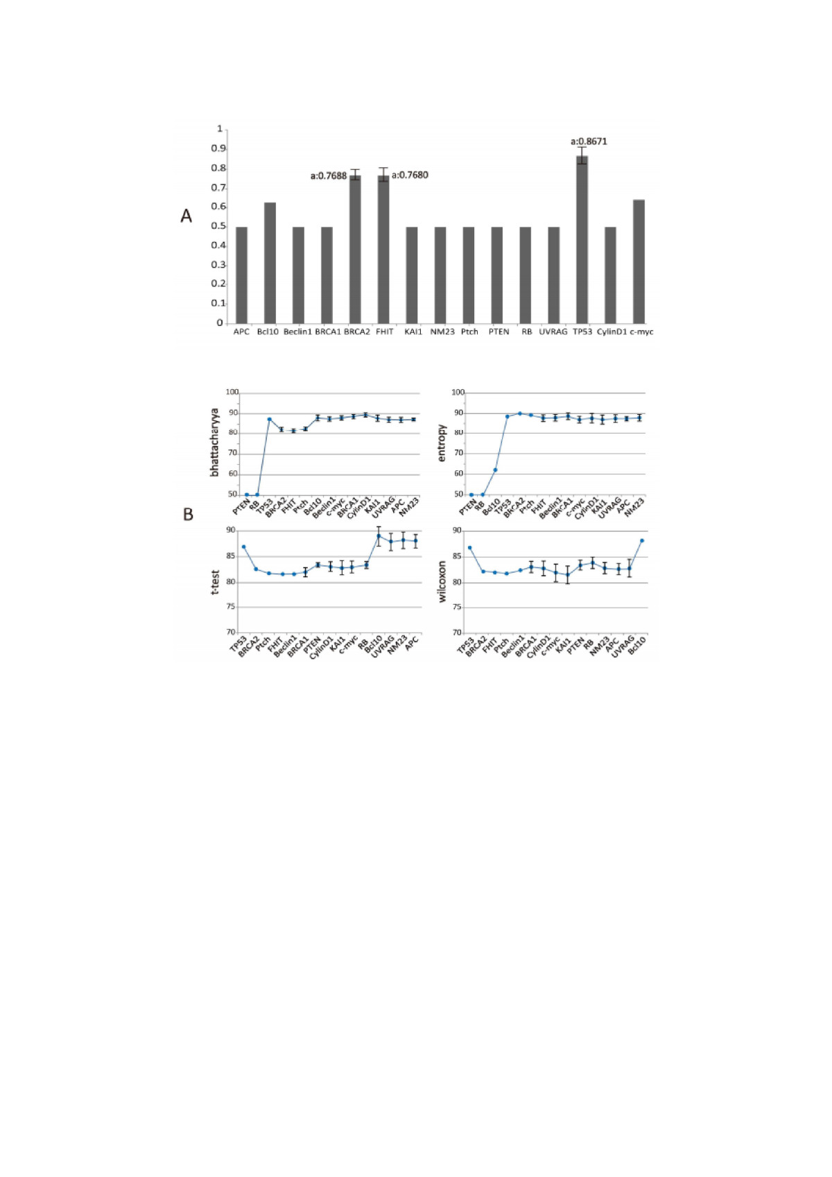 http://static-content.springer.com/image/art%3A10.1186%2F1477-7819-10-252/MediaObjects/12957_2012_Article_1178_Fig3_HTML.jpg
