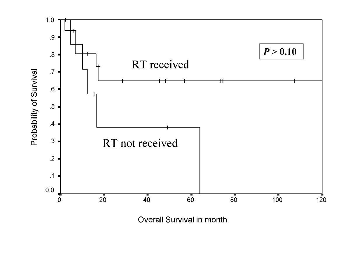 http://static-content.springer.com/image/art%3A10.1186%2F1477-7819-4-55/MediaObjects/12957_2005_Article_210_Fig4_HTML.jpg