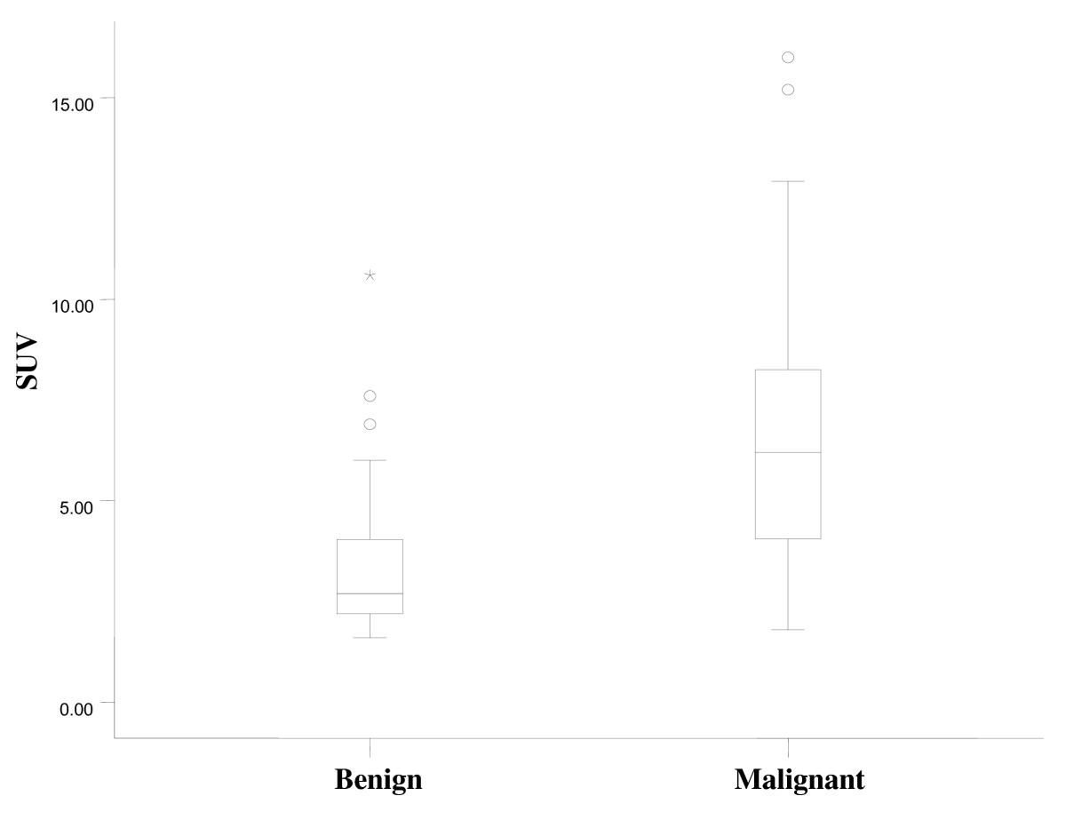 http://static-content.springer.com/image/art%3A10.1186%2F1477-7819-7-63/MediaObjects/12957_2009_Article_600_Fig3_HTML.jpg