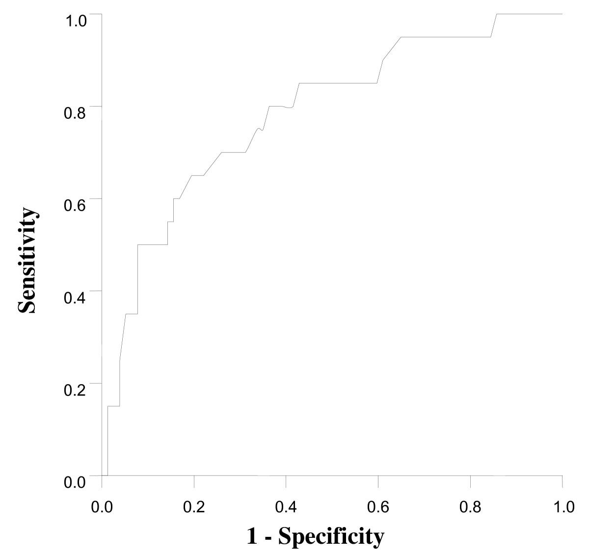 http://static-content.springer.com/image/art%3A10.1186%2F1477-7819-7-63/MediaObjects/12957_2009_Article_600_Fig5_HTML.jpg