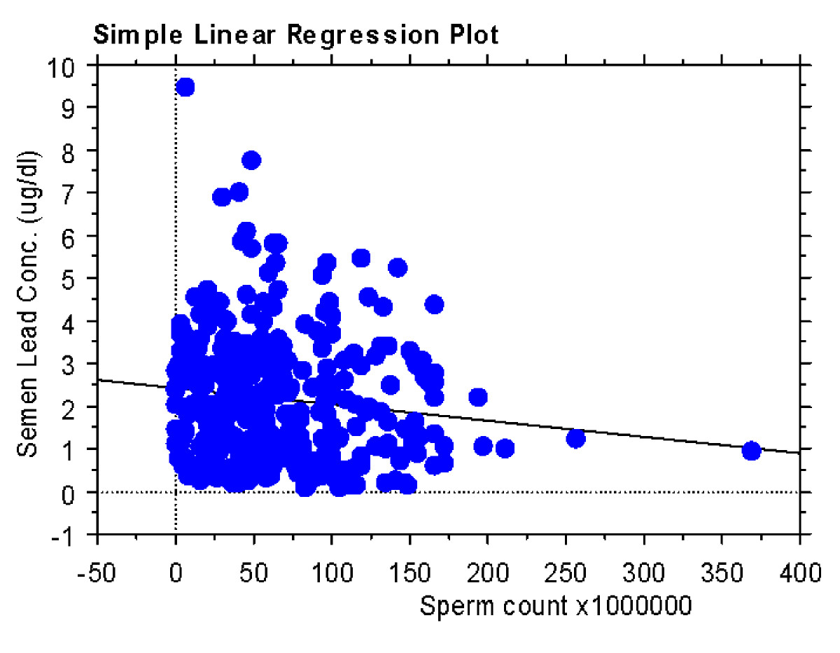 http://static-content.springer.com/image/art%3A10.1186%2F1477-7827-10-91/MediaObjects/12958_2012_Article_1027_Fig1_HTML.jpg