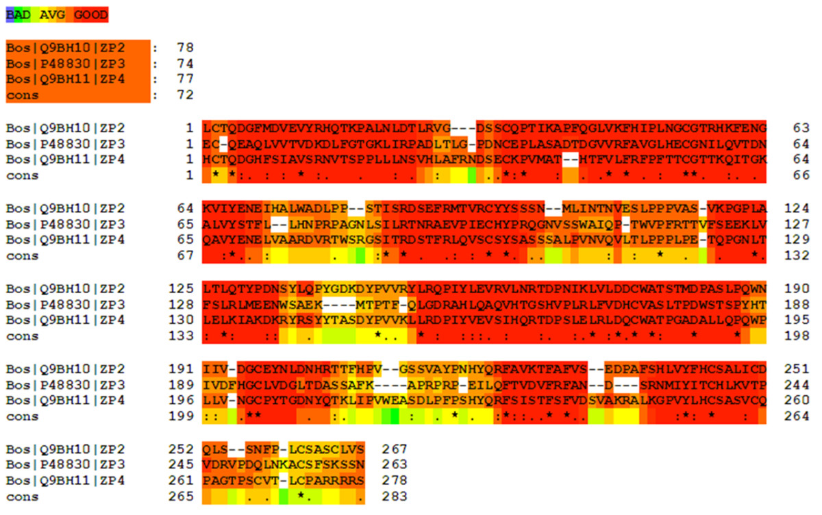 http://static-content.springer.com/image/art%3A10.1186%2F1477-7827-11-25/MediaObjects/12958_2012_Article_1082_Fig2_HTML.jpg
