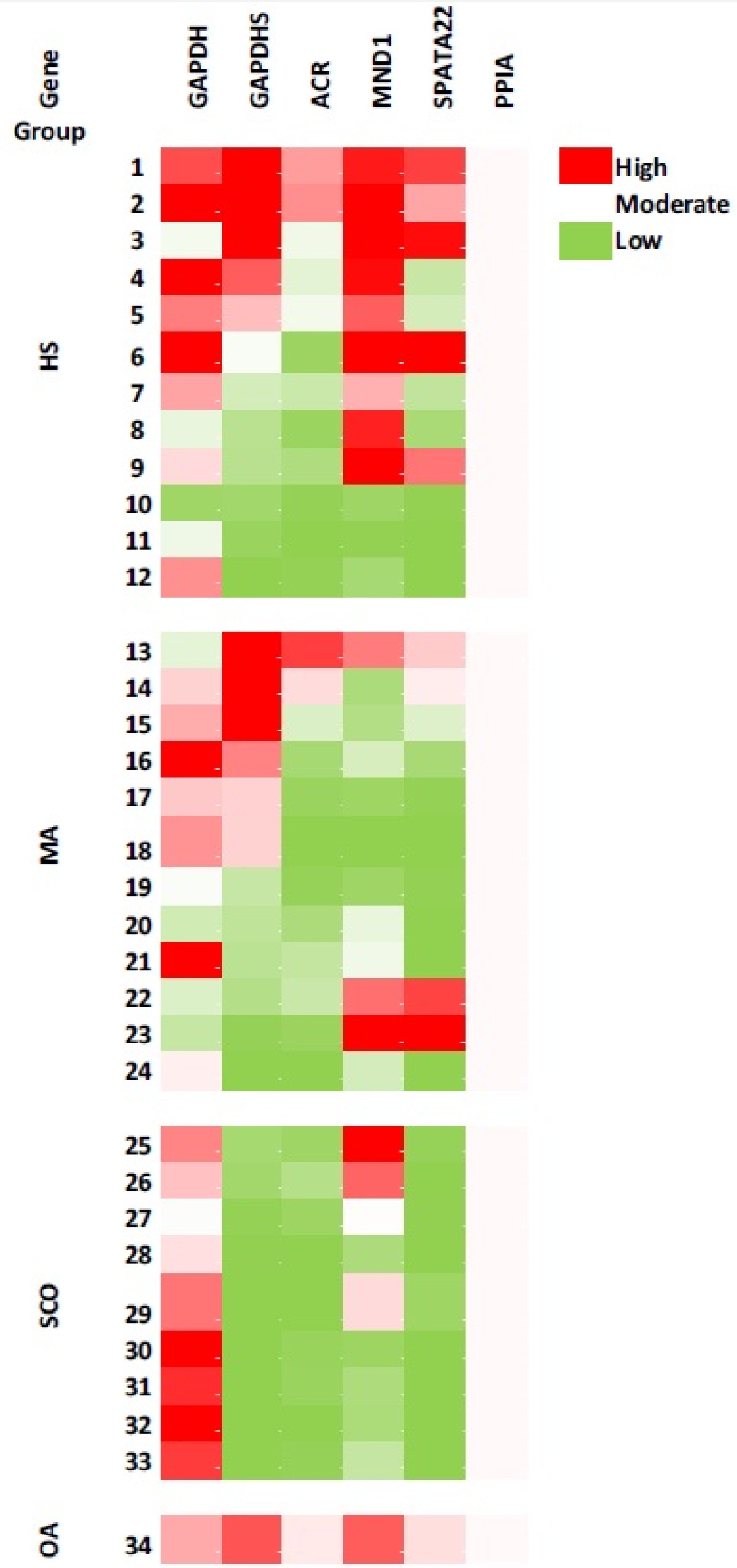 http://static-content.springer.com/image/art%3A10.1186%2F1477-7827-11-42/MediaObjects/12958_2012_Article_1100_Fig1_HTML.jpg