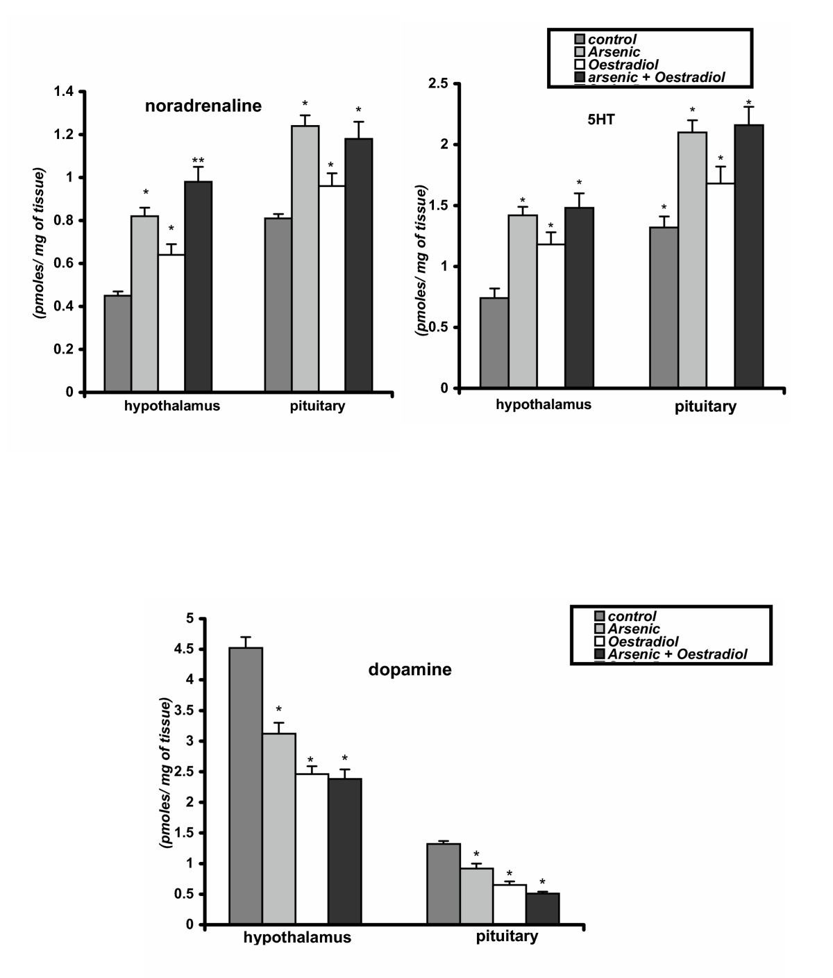 http://static-content.springer.com/image/art%3A10.1186%2F1477-7827-4-9/MediaObjects/12958_2005_Article_291_Fig4_HTML.jpg