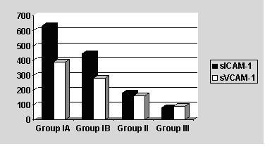 http://static-content.springer.com/image/art%3A10.1186%2F1477-9560-2-4/MediaObjects/12959_2003_Article_11_Fig1_HTML.jpg